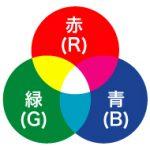 色覚異常の分類