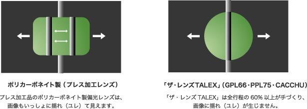 TALEX HP より